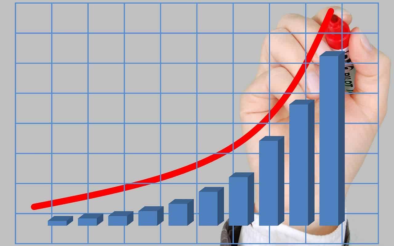 גרף קידום שנתי